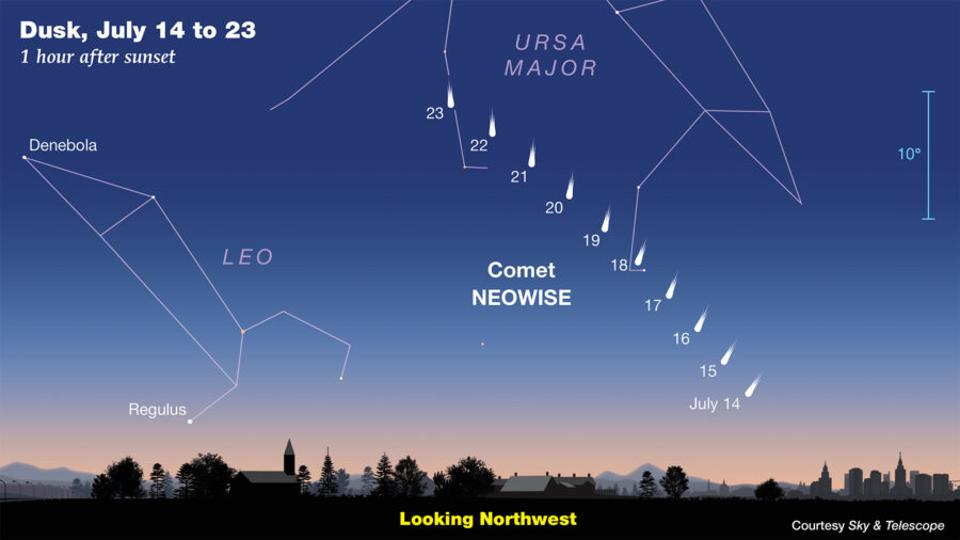 This Sky & Telescope chart shows the appearance of Comet NEOWISE on the evenings of July 14–23.