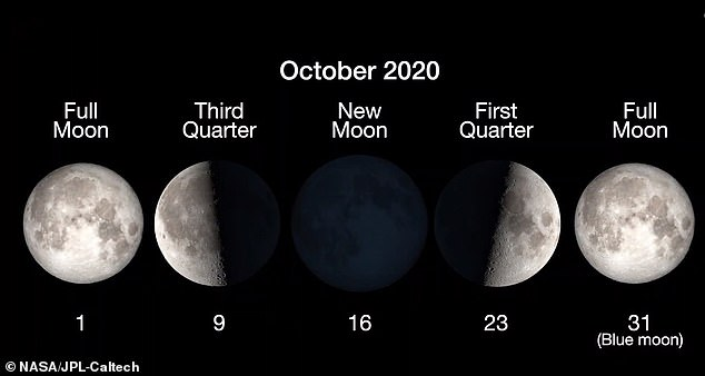 The full moon phase, which is in the lunar or Rabbit, falls on Saturday at 10:49 a.m. ET.  Starts from  Earth's natural satellite will not shine blue, but instead of the name because it is the second full moon to arrive this month - the first to arrive on October 1