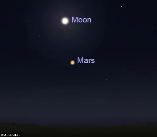 Mars and the Moon are set to perform tonight to show that it is out of this world.  The Red Planet is approaching Earth in its closest approach, and as the Moon's orbit rises, the two will be seen hanging close to each other in the night sky.