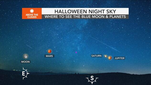 Scary blue moon to light up the sky on Halloween |  Sign up now