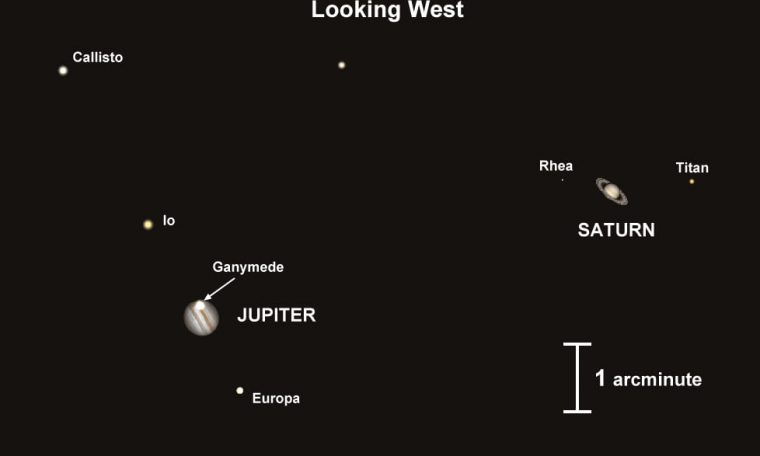 Christmas star is coming: Jupiter and Saturn are going to do something that has not been seen for almost 800 years