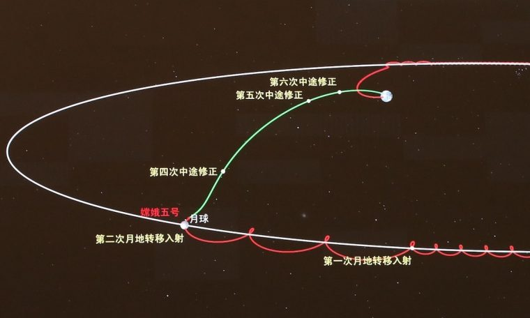 Chinese spacecraft returns to Earth with moon samples - spaceflight now