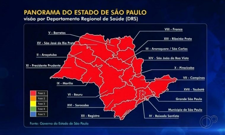 The Paulista shutdown must be completed, but it shows the failure of the governor of São Paulo. PVC blog