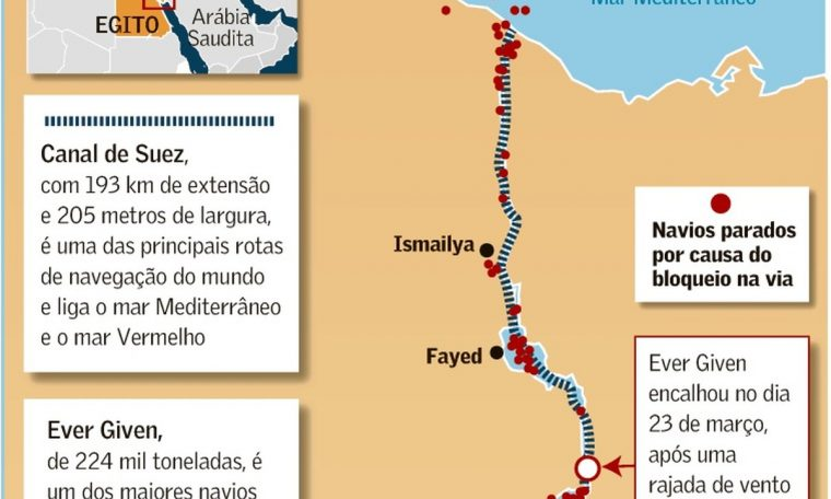How is the mega rescue mission of a ship engulfed in the Suez Canal?  world