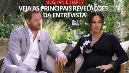 VIDEO: Meghan and Harry Interview Key Reveals