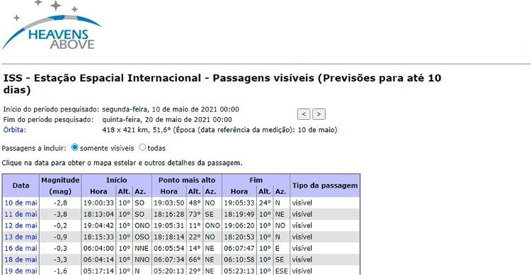 ISS Ticket Table - Print Do Site - Print Do Site