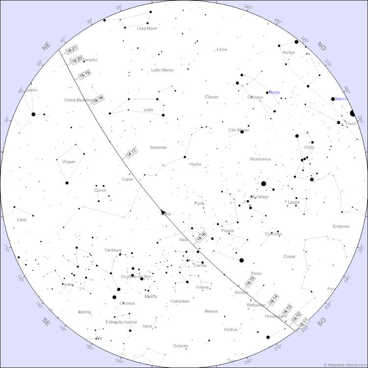 ISS Trajectory - Print Site - Print Site