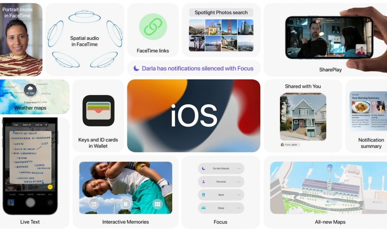 iOS 15: All New Features Unveiled