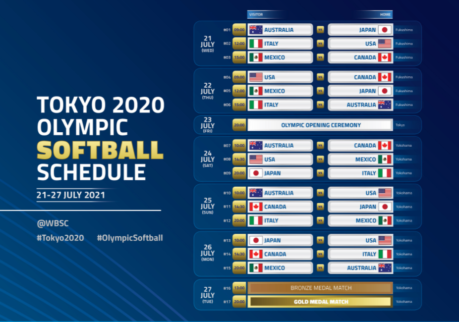 Schedule of Softball Games at the Olympics