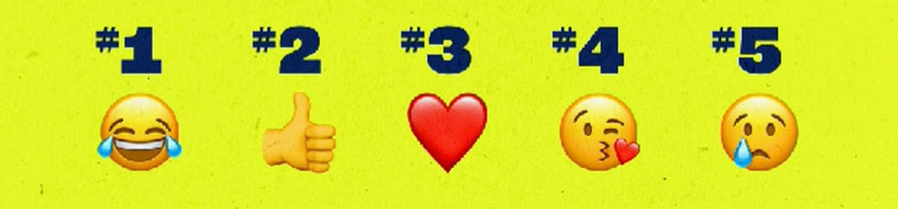 The world's five most popular emoji in 2021 (Photo: Reproduction/Adobe)