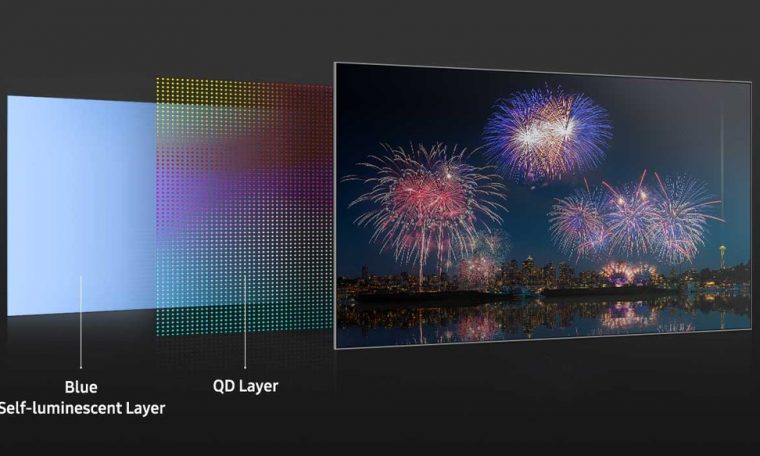 Samsung TVs QD-OLED Official: They're Called QD-Display, Here Are The Specifications