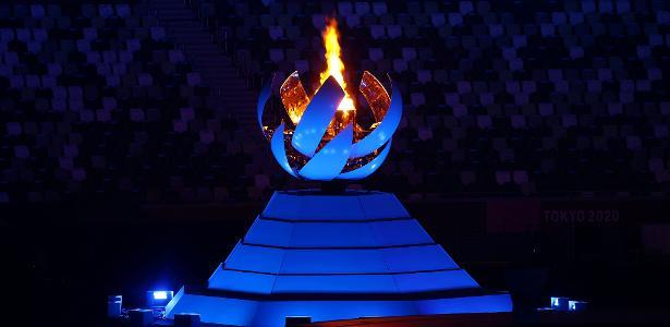 Brazil 8th in 'alternative' medal table